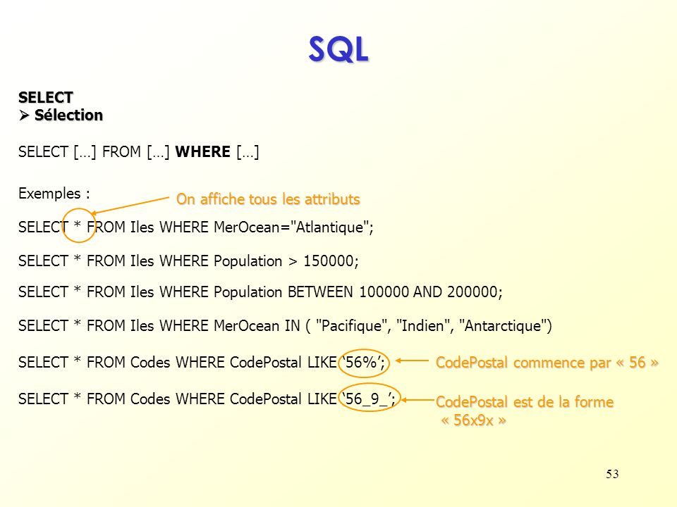 SQL SELECT  Sélection SELECT […] FROM […] WHERE […] Exemples :
